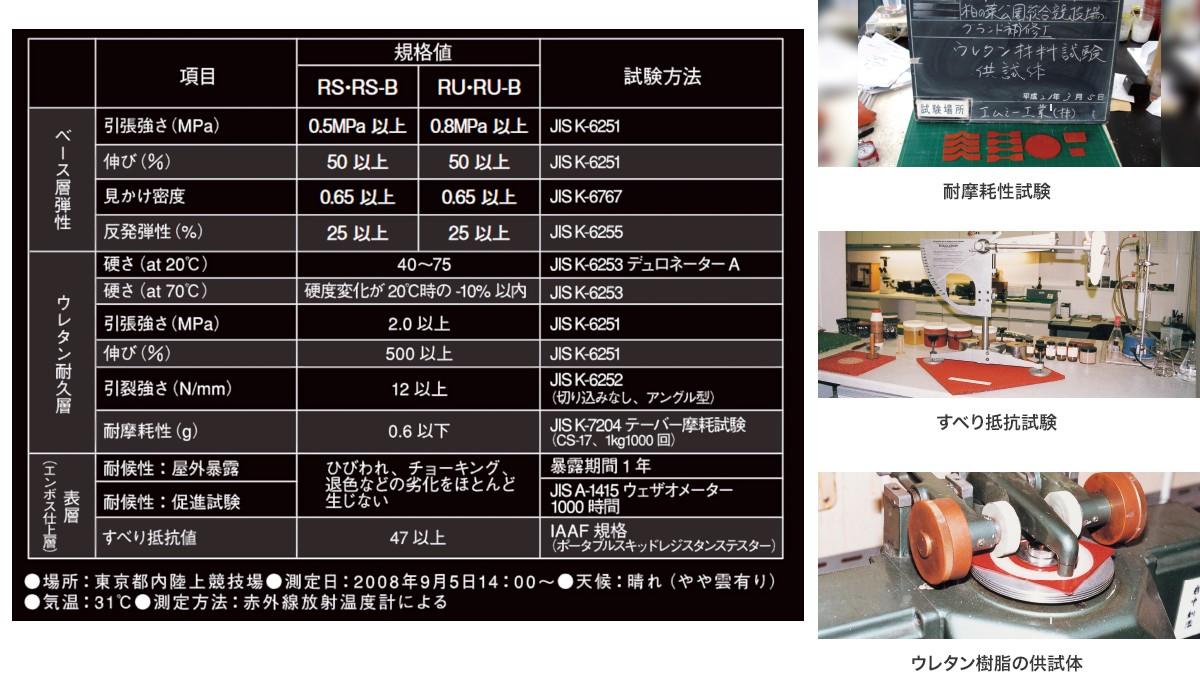 品質及び性能規格表